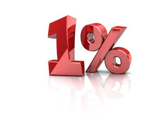 1% najbogatszych będzie posiadać połowę majątku świata